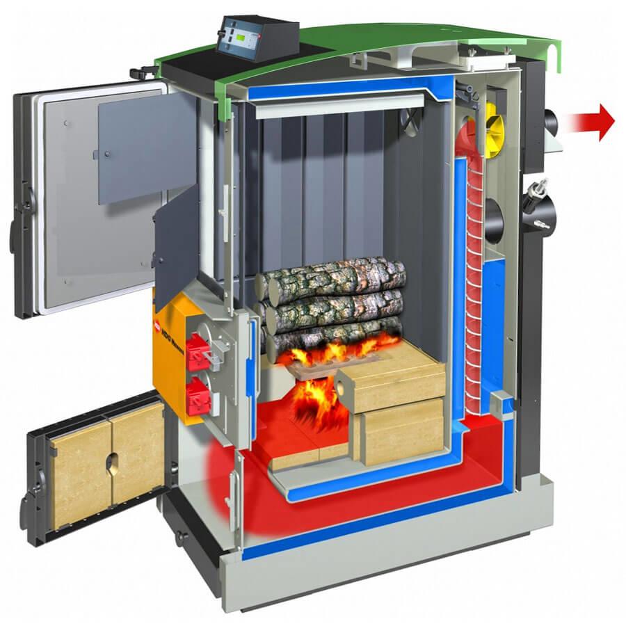 Chaudière à pyrolyse à combustion longue