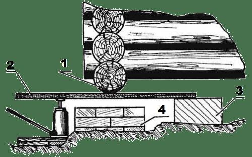 Подъем угла дома с фундамента