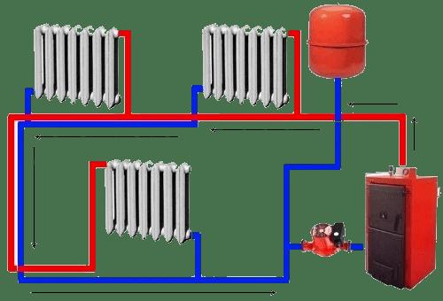 Dispositif de chauffage de l'eau