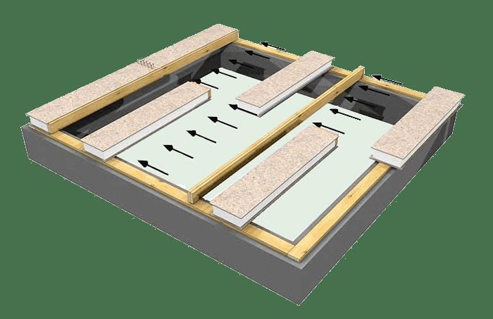 panneaux d'emboîtement pour une maison à ossature