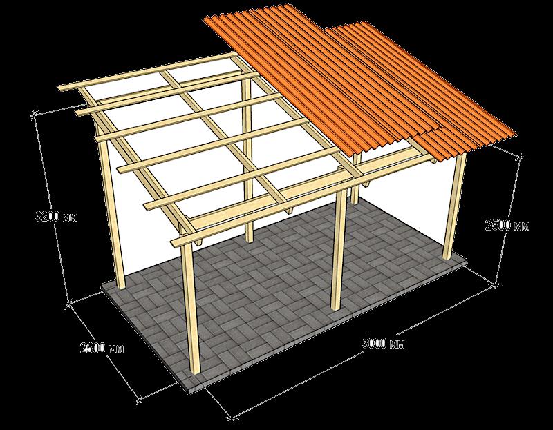 Disposition d'un toit de volière à une seule pente