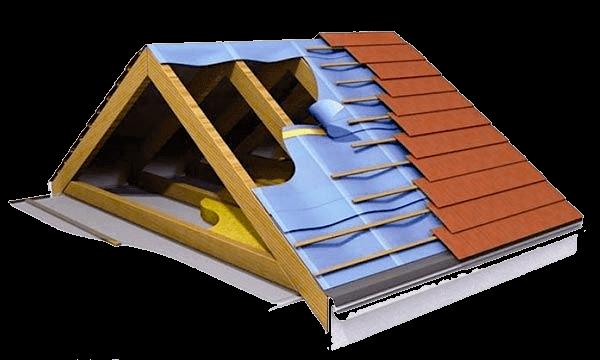 Schéma d'un toit à deux versants pour une volière