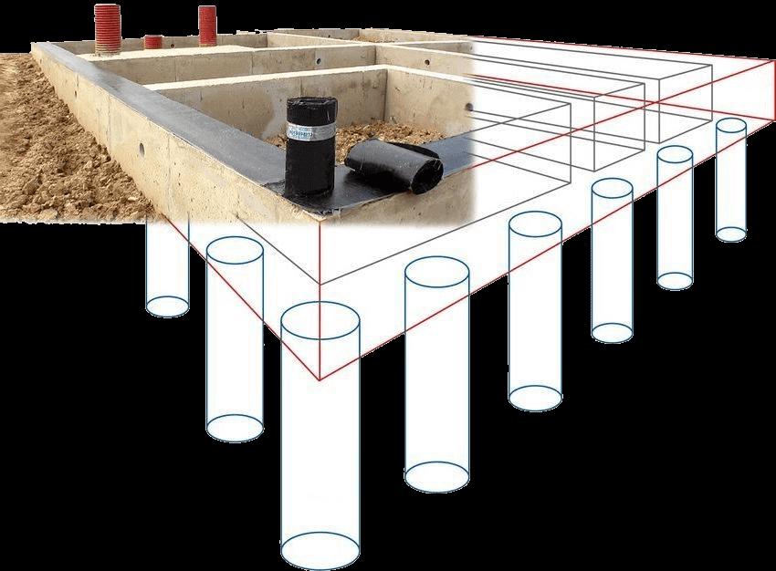 Схематическое изображение подземной части фундамента