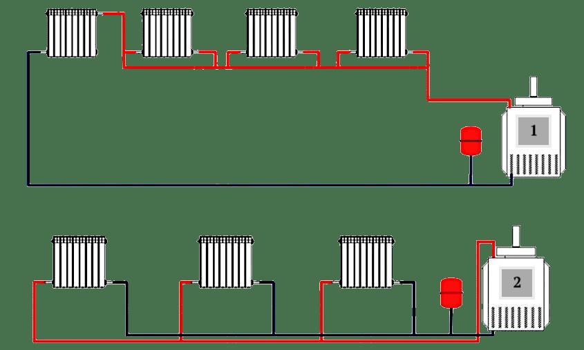 Схема устройства систем отопления в частном доме: 1 - однотрубная, 2 - двухтрубная