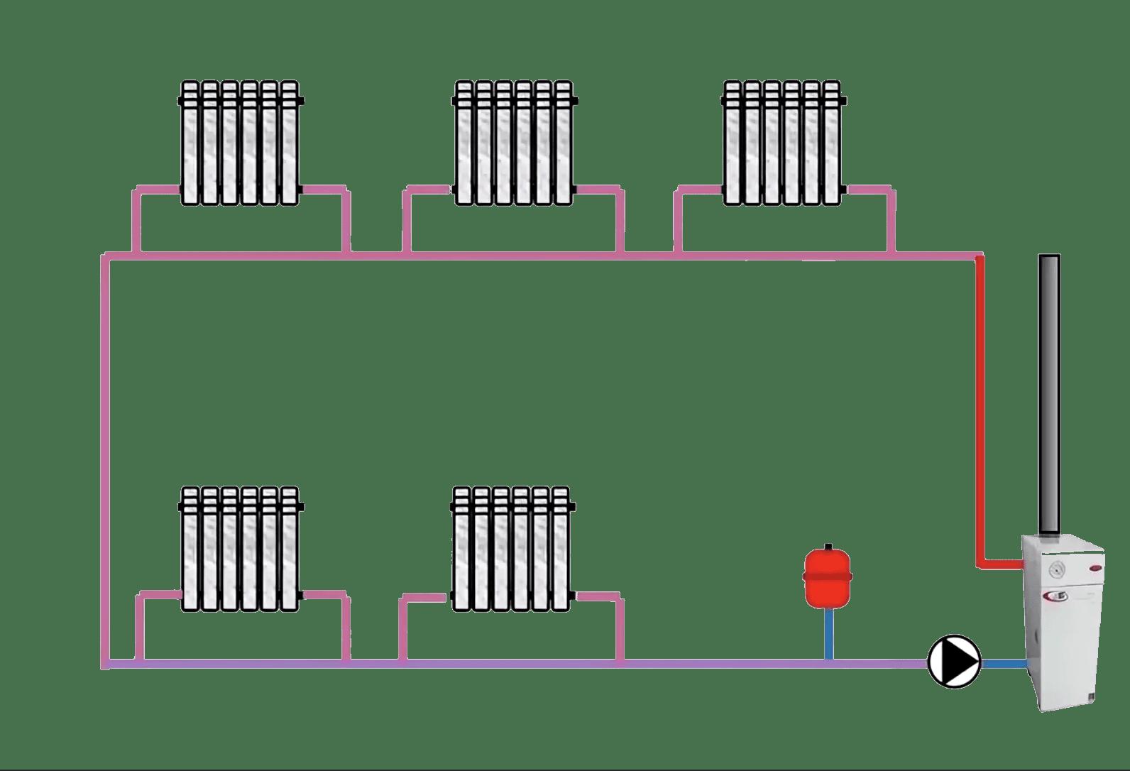 """Система """"ленинградка"""" - разновидность однотрубного отопления с параллельным расположеним радиаторов, что позволяет уменьшить снижение температуры при прохождении через систему теплоносителя"""