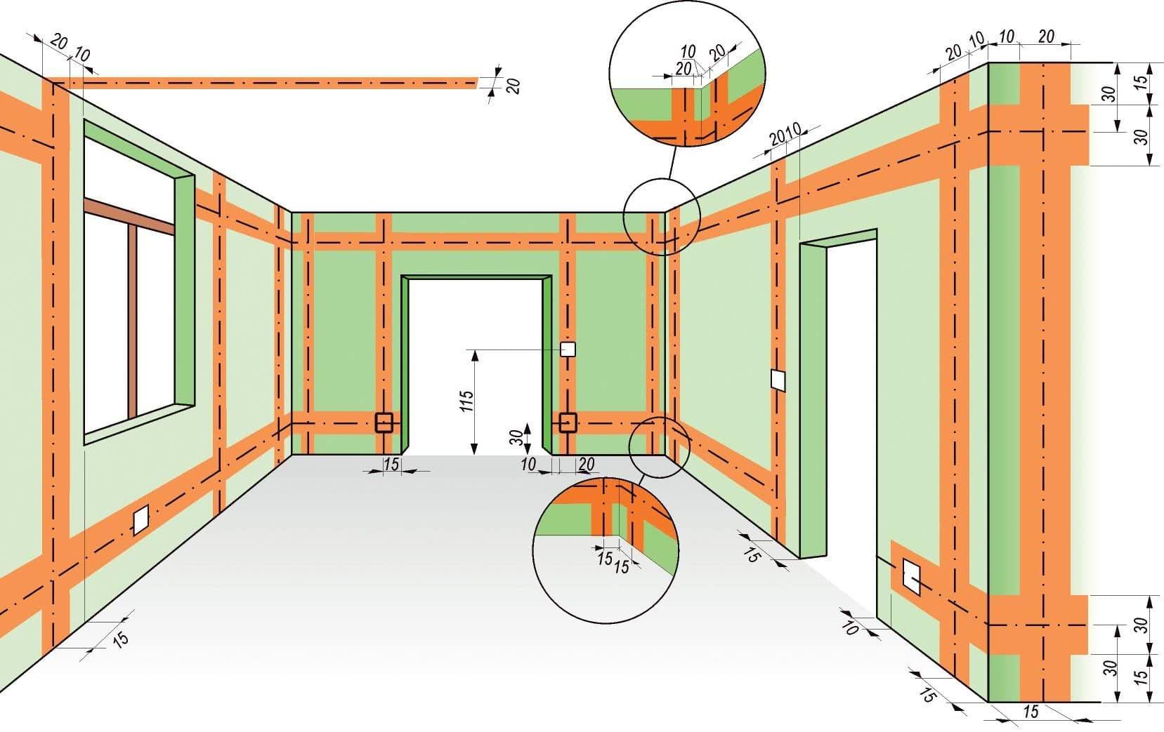 Схема размещения проводки и розеток в гостиной