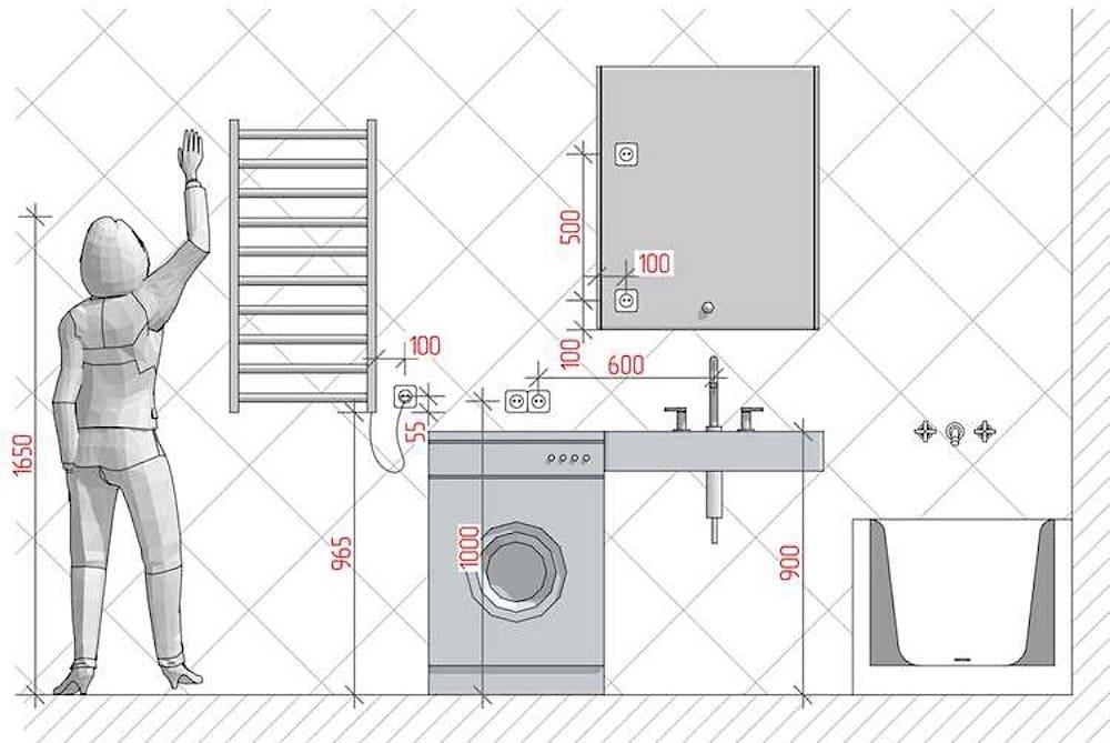 Схема размещения розеток в ванной