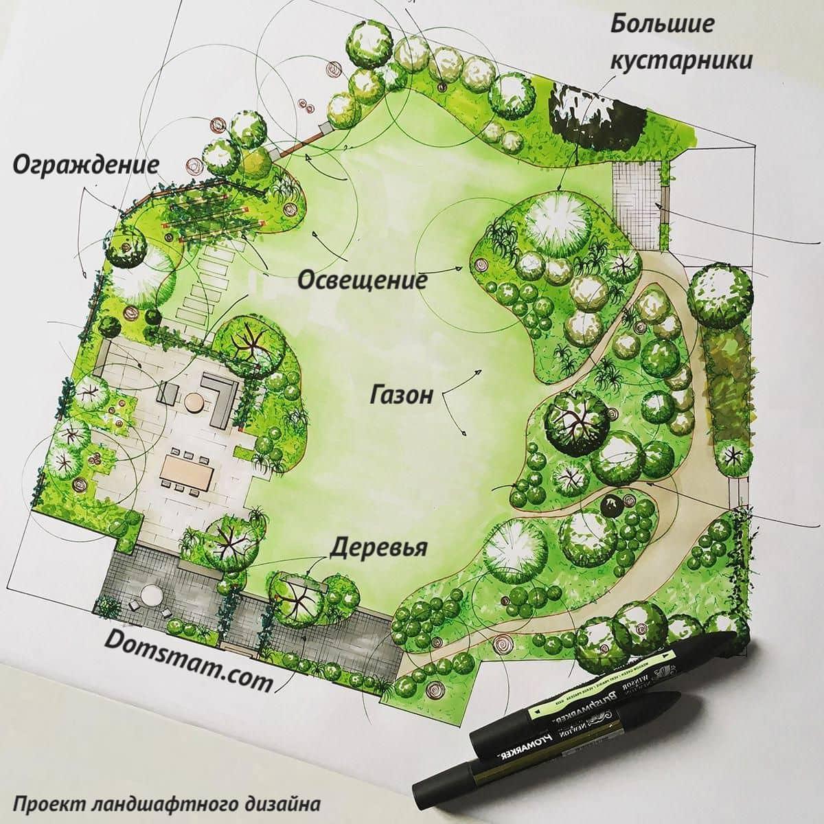 дизайн двора частного дома фото 38
