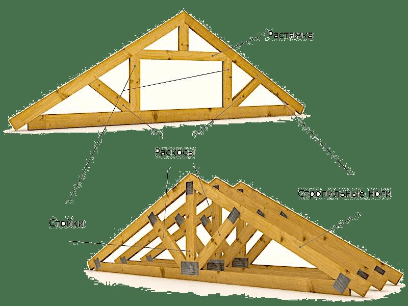Двухскатная крыша своими руками - стропильная ферма двухскатной крыши