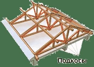 Стропильная система крыши - подкосы