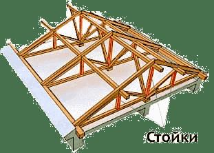 Стропильная система крыши - стойки