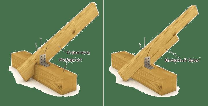 Стропильная система крыши - стропильная нога