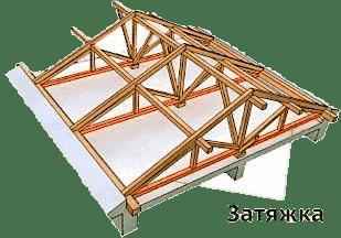 Стропильная система крыши - затяжка