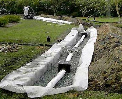 Утепление ливневой канализации