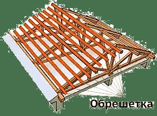 Стропильная система крыши - обрешетка