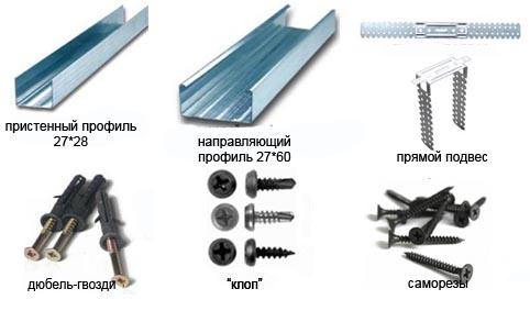 Элементы для каркаса