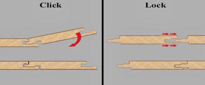 Способы соединения ламинатной доски
