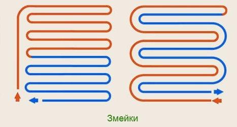 Укладка труб змейкой