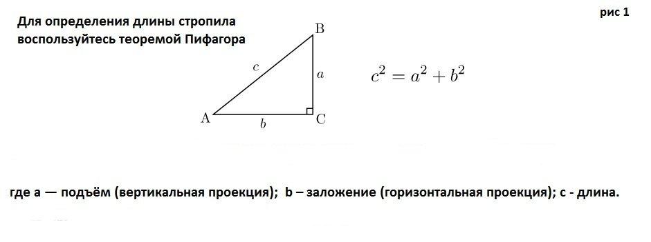 Тиорема пифагора