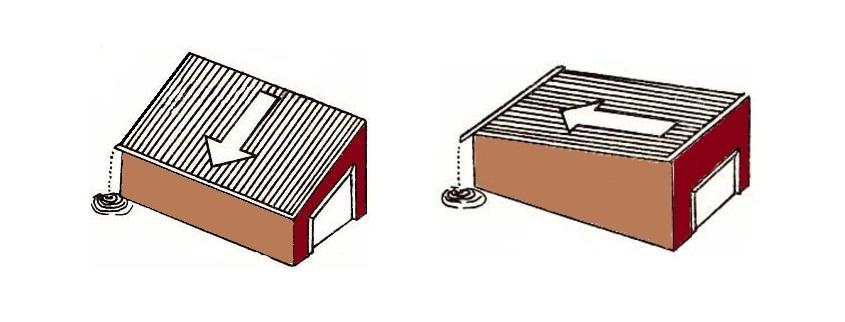 Односкатная крыша гаража - варианты уклона