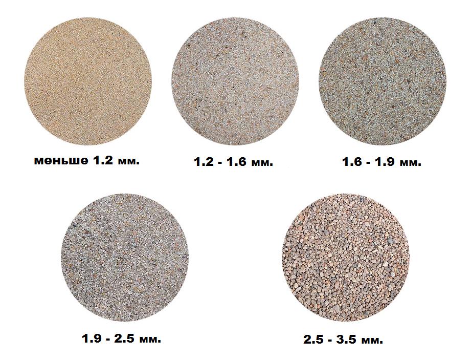 Размер фракции песка для бетона