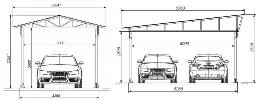 Размеры гаража для одного и двух автомобилей