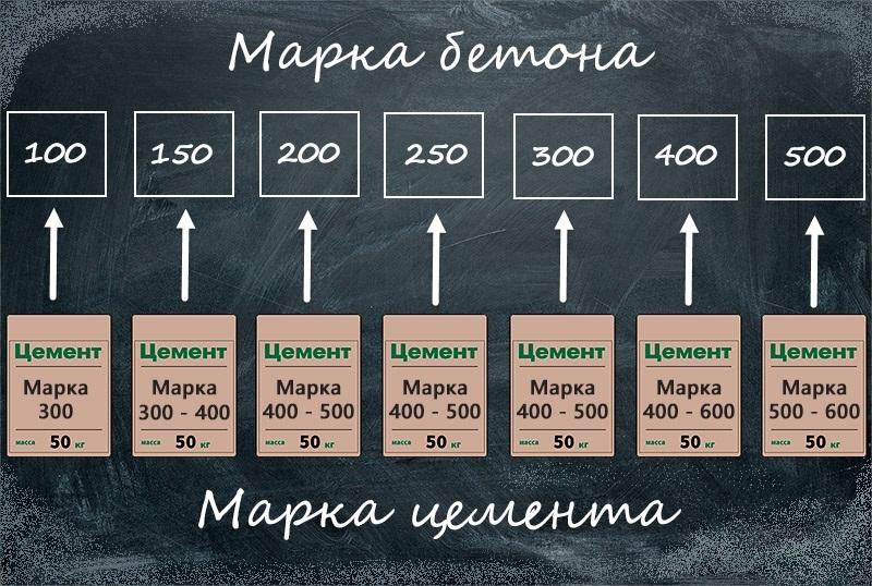 "Расписание мастер-классов - ""Леонардо"" хобби-гипермаркет"
