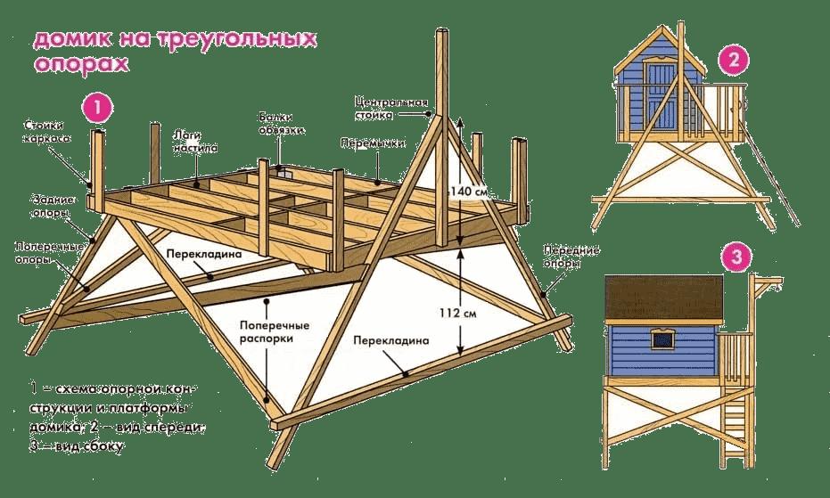 Домик на дереве установленный на треугольных опорах