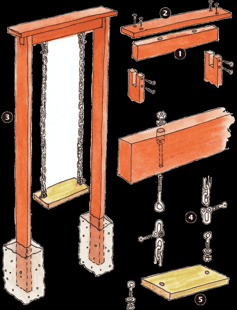 Уделите особое внимание креплению цепей или веревки, от этого напрямую зависит безопасность качель