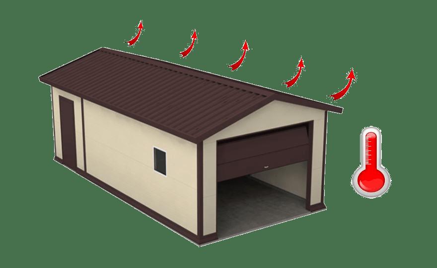Виды систем отопления для гаража