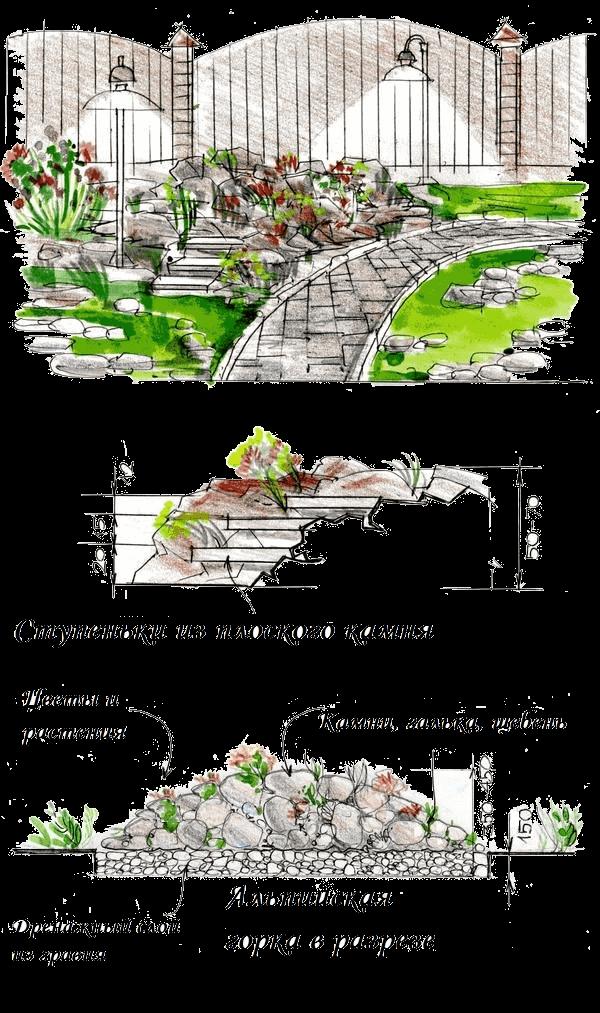 Схема простой альпийской горки для дачи