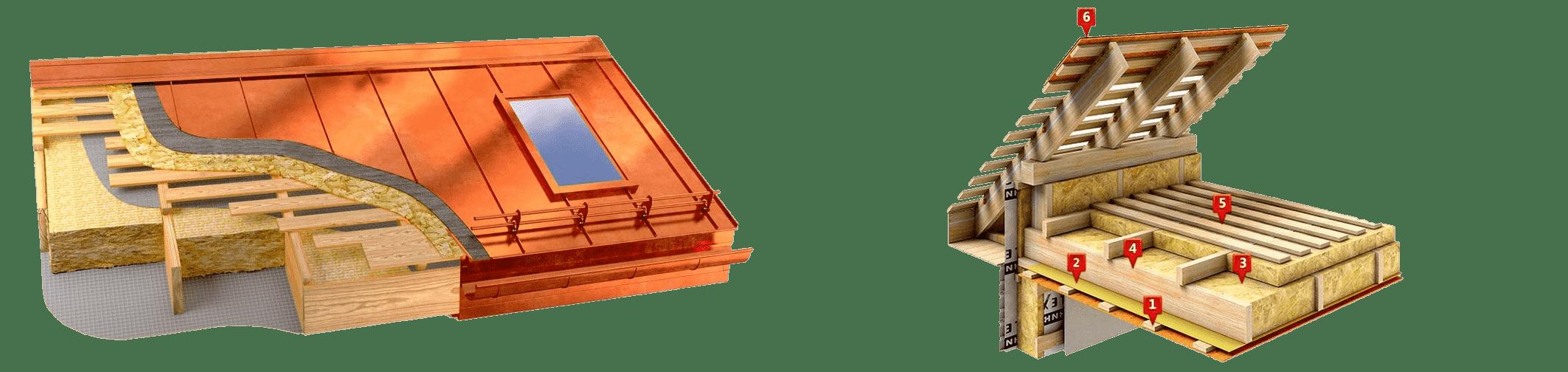 Устройство кровельного пирога медной фальцевой кровли: 1 - обрешетка потолка, 2 - пароизоляция, 3 - утеплитель, 4 - потолочные балки, 5 - доски для чернового пола, 6 - листы меди