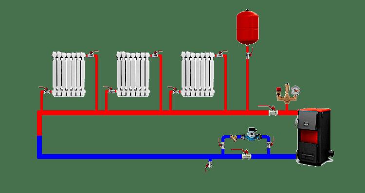 Схема отопления с нижней разводкой труб