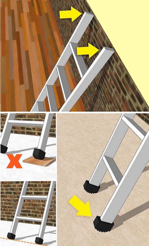 Угол наклона – важный критерий безопасности выдвижной лестницы, ведущей на чердак