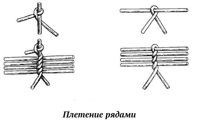 схема плетение рядами