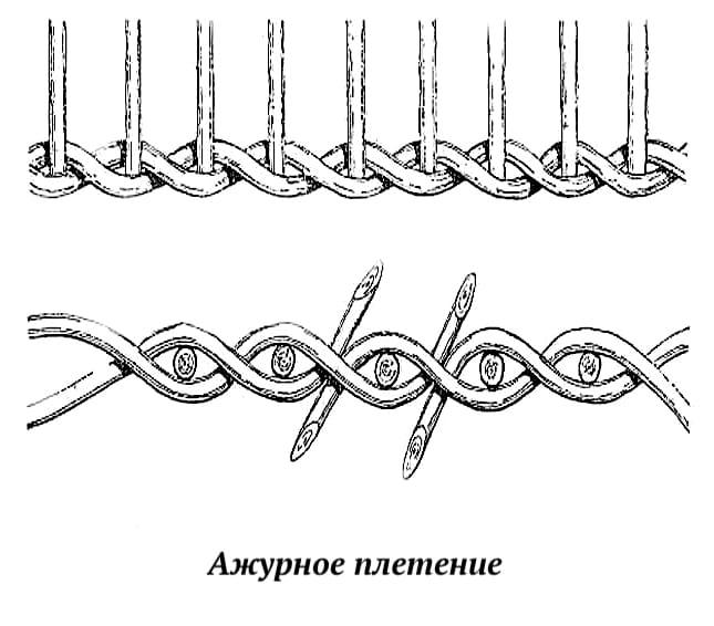 ажурное плетение схема