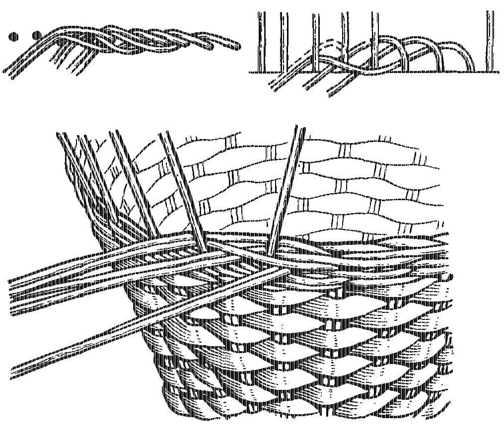 Плетение веревочкой – идеально подходит для создания корзин