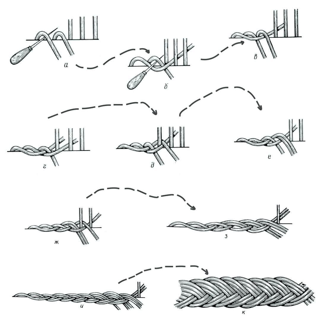 На фото показано как правильно завершать изделие, используя способ плетения косичкой