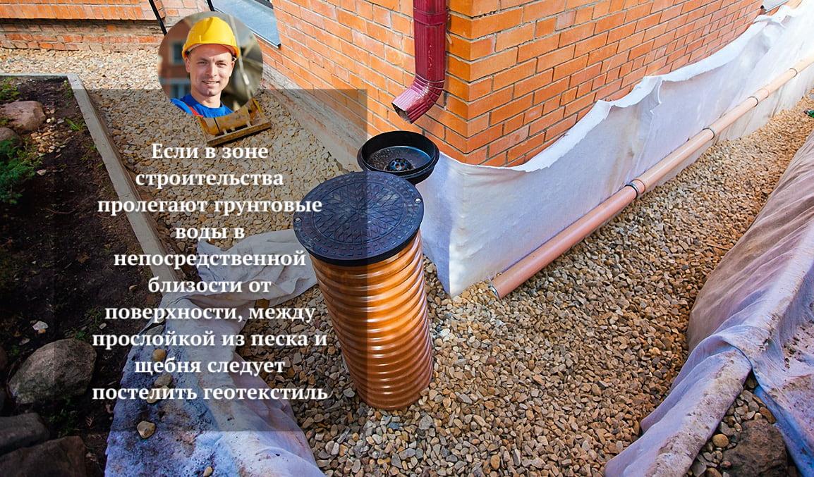 Гидроизоляция отмостки дома может быть выполнена как рубероидом, так и другими рулонными материалами с водоотталкивающими свойствами