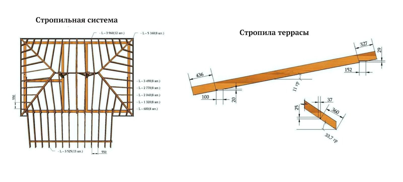 Схема стропильной системы вальмовой крыши с навесом для террасы
