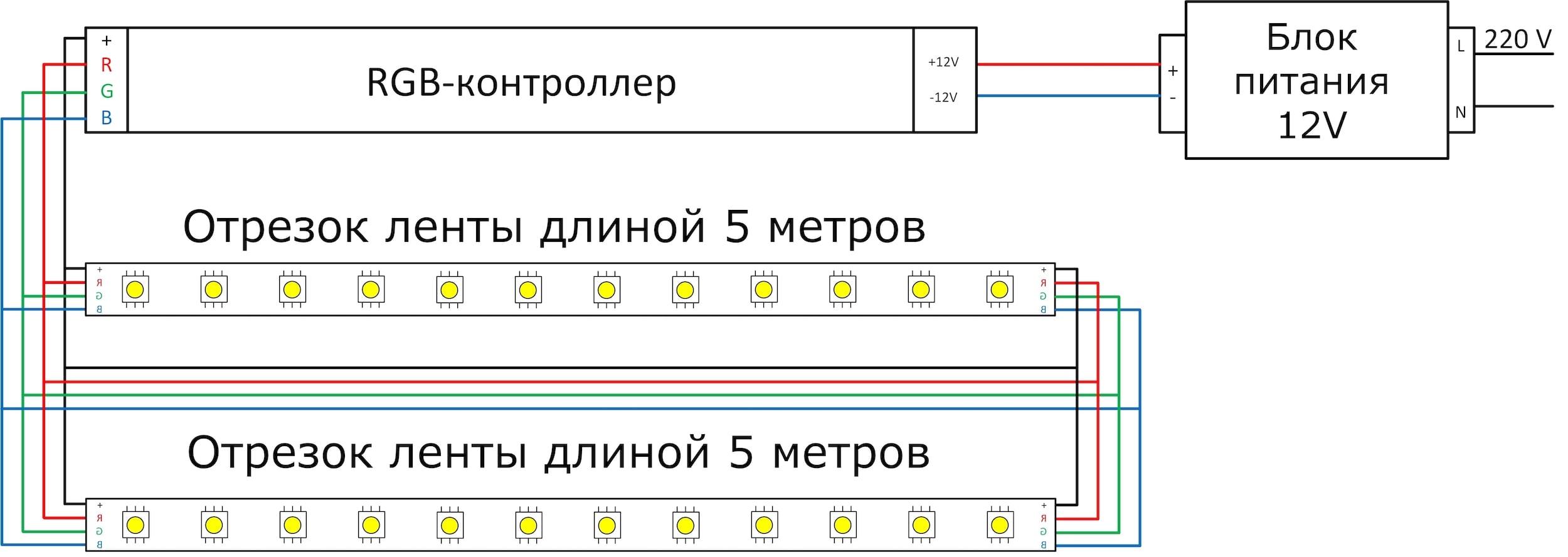 Схема подключения многоцветной ленты длиной 5 метров