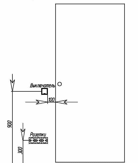 Высота и отступы установки розеток и выключателя относительно двери
