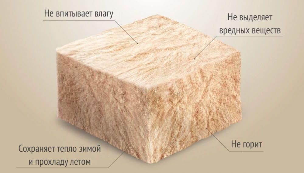 Преимущества минеральной ваты как утеплителя